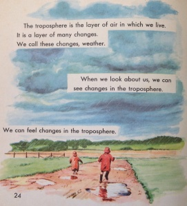 An illustration of the troposphere, the layer of air in which we live, from 'What is Air?'