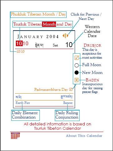 An example of a daily calendar combining Source: nitartha.org.