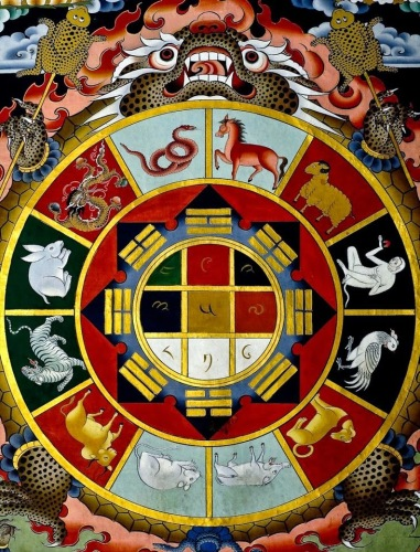 A Tibetan astrological Elemental calendar based on the Bon tradition and Chinese influences. Source: www.tactus.dk.
