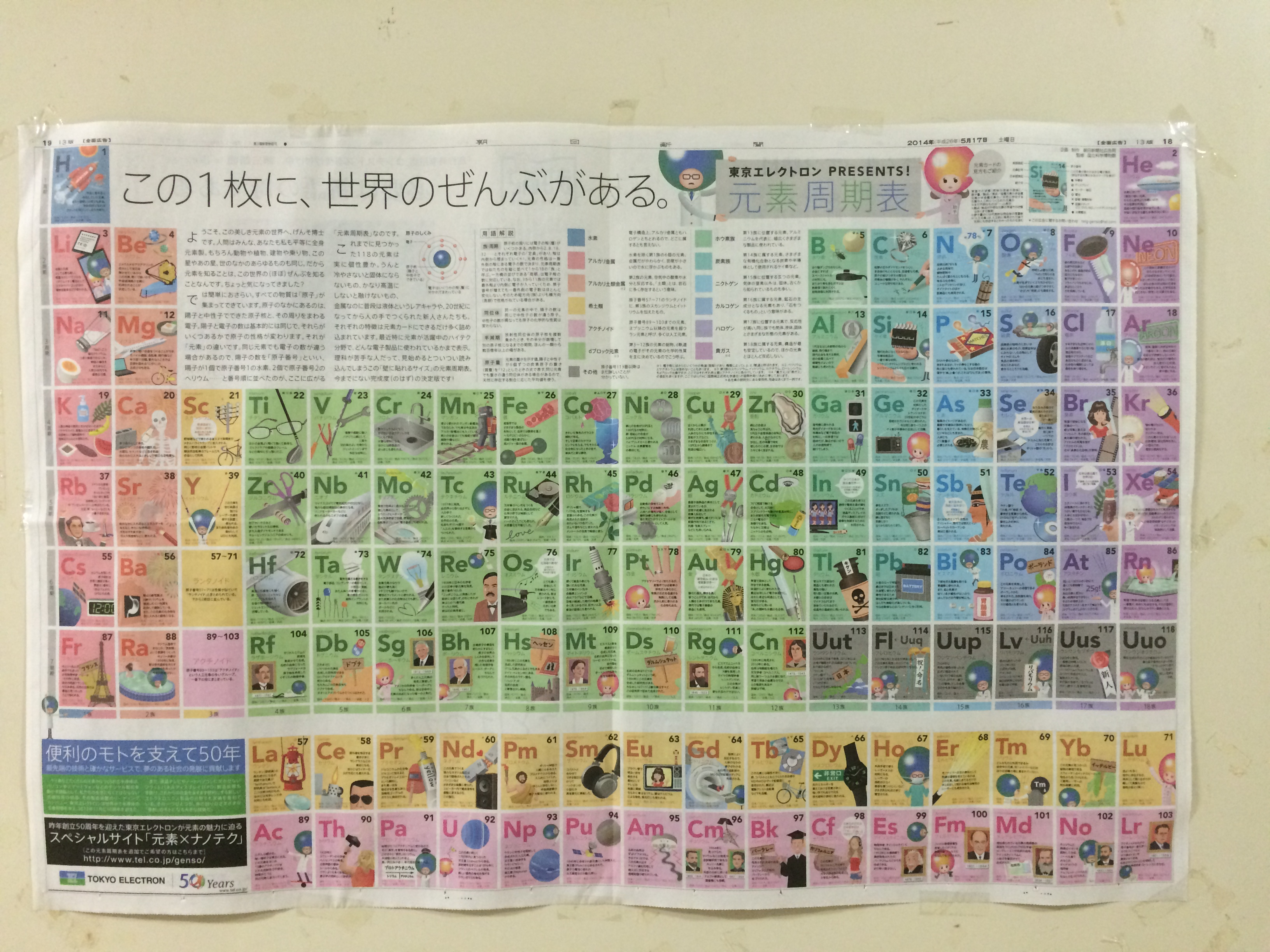 Popularising the periodic table fire up water down this version of the periodic table was seen at a secondary college in tsu japan urtaz Gallery