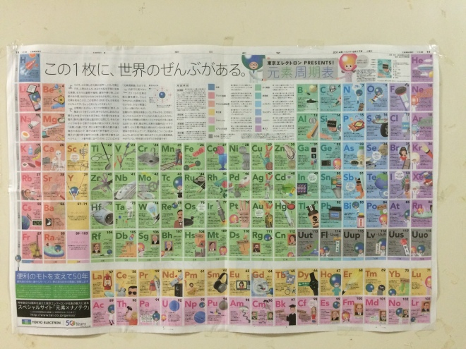This version of the periodic table was seen at a Secondary College in Tsu, Japan.