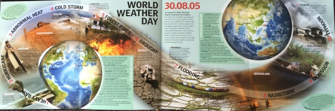 World Weather Day provides a snapshot of the weather conditions experienced in diverse locations on August 30, 2005.