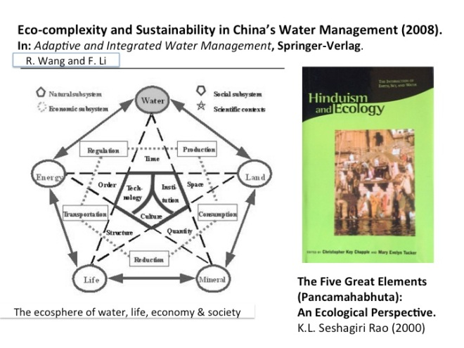 two approaches to ecology based on Chinese and Indian philosophies